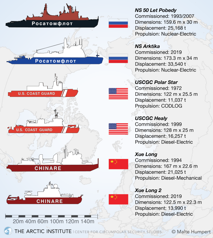 Icebreaker-Size-Comparison-Malte-Humpert-10